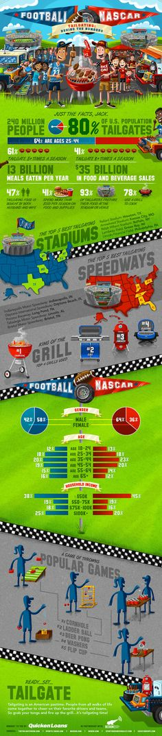 Football vs. NASCAR Tailgating: Behind the Numbers  [by Quicken Loans -- via #tipsographic]. More at tipsographic.com