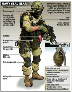 Image result for parts of a us marine's gear