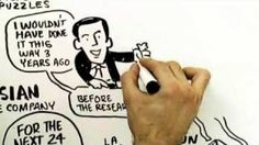 Summary of Daniel Pink's book Drive Animation - Tell your boss what motivates you!, via YouTube.