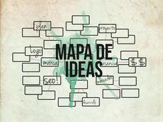 5 Herramientas Online para crear mapas de Ideas - Tantras Urbanos