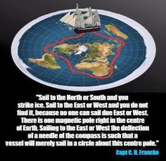 The earth is flat Interesting Conspiracy Theories, Things To Know, Things To Think About, Terre Plate, Research Flat Earth, Flat Earth Movement, Flat Earth Proof, Earth Memes, Hollow Earth