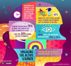 Show and Tell with the Active Learner Infographic