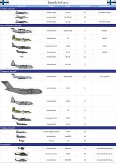 Finnish Air Force by SILVER-70CHEV on DeviantArt