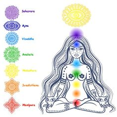 Set of 7 chakras. Set of beautiful ornamental 7 chakras , Chakra Tattoo, Art Chakra, Chakra Healing, 7 Chakras, Seven Chakras, Yoga Tattoos, Cute Tattoos, Body Art Tattoos, Tatoos