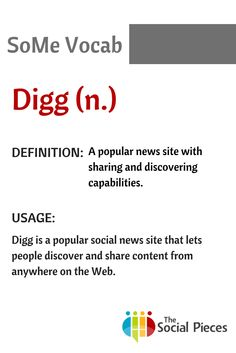 Get your head around all that #socialmedia #vocabulary with our SoMe Vocab posts.