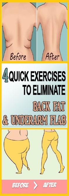 Eliminate Back Fat And Underarm Flab with 4 Quick Exercises!