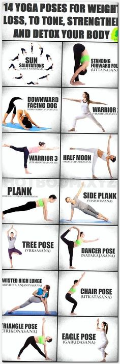 daily yoga weight loss, how to reduce weight fast at home without exercise, weight loss tips for women at home, yoga for upper body fat, yoga exercises for flat stomach with pictures, vinyasa yoga video, what does yoga do for the body, weight loss diet in http://www.erodethefat.com/blog/yoga/ #lose15poundsathome #loseweightfast