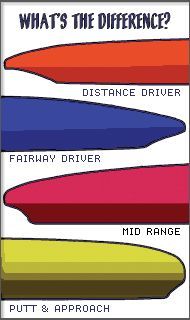 disc golf | for different shots in disc golf distance drivers provide
