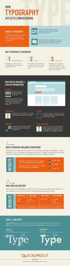 How Typography Affects Conversions #Typography #Conversions #infographic