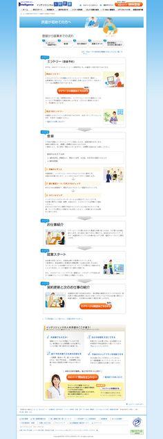 www.inte.co.jp/