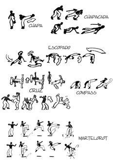 CAPOEIRA Movements 2