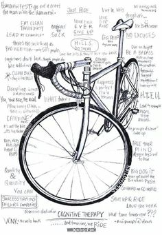 1f8e3c8d1 Cognitive Therapy  A graphic filled with cycling mantras we use before