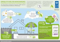 Green future for Montenegro: Energy Efficiency based   National Formalization Program  UNDP would like to encourage the citizens of Montenegro to lega