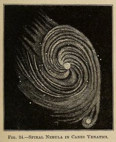 Fig. 24. Spiral nebula. Elements of astronomy. 1875.