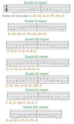 Singing harmony can create a unique effect to enhance the piece of music. Guitar Classes, Guitar Chords For Songs, Guitar Chord Chart, Guitar Tabs, Saxophone Music, Guitar Sheet Music, Jazz Guitar, Acoustic Guitar, Lead Guitar Lessons