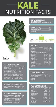 7 Best Health Benefits of Kale http://www.draxe.com #health #holistic #natural