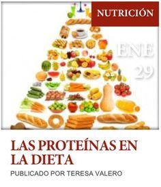 """Post """" Las proteínas en la dieta"""" de nuestro blog http://www.siluetaalcompleto.es"""