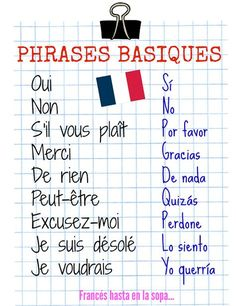French Learning Videos Teachers How To Learn French How To Make Macarons French Verbs, French Grammar, French Phrases, French Quotes, French Expressions, Basic French Words, How To Speak French, Learn French, French Language Lessons