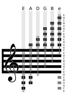 Reading Music For Guitar Players - Over complicated, but good for explaining to non-guitar players. Music Theory Guitar, Guitar Chord Chart, Guitar Songs, Guitar Chords, Ukulele, Acoustic Guitar, Music Lessons, Guitar Lessons, Bass Guitars For Sale