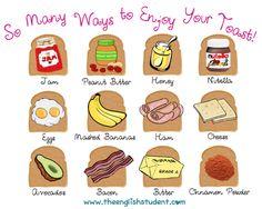 ESL, ESL food vocabulary, things to put on toast,