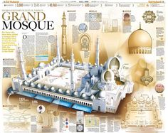 First time I have seen a Press Release Infographic! This is an infographic press release that came from the Gulf News (Dubai). It came with the actual graphic and an explanation about the architecture of the great mosque. (via Douglas Okasaki) Monuments, Mosque Architecture, Ancient Architecture, Beautiful Mosques, Modelos 3d, Grand Mosque, Kirchen, Abu Dhabi, Things To Come