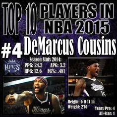 Demarcus Cousins is that one player that EVERYONE hates playing against, but loves to have on their team. He has become one of the best big man in the NBA and plays with confidence, swagger and attitude.  Cousins has come into the 2014-15 season with an amazing all-around game. He has developed his jump shot into something special and is in my opinion the second best perimeter shooting big man behind LaMarcus Aldridge. http://www.prosportstop10.com/top-10-best-nba-players-2015/
