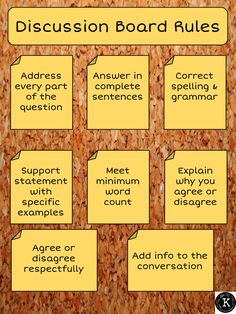 Click Here to link to the Google Drawing of the poster. In teaching English Barton Keelerstarted using Schoology for discussions after Catlin Tuckermentioned this is what she uses. In order to ha...