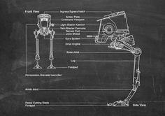 All Terrain Scout Transport Star Wars Patent Wall Art Poster This patent poster is printed using high quality archival inks on heavy-weight