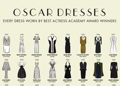 This amazing Oscars infographic is back! See every Best Actress dress ever worn