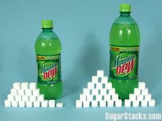 How Much Sugar in Sodas and Beverages?