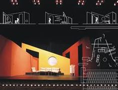 Image result for scenography