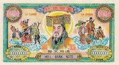 Znalezione obrazy dla zapytania bank note's