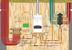 Embassy Ambassador Boiler Installation with PEX Tubing for Radiant Heating and Plumbing Looking For More Visit The Below Site Hydronic Radiant Floor Heating, Hydronic Heating, Underfloor Heating, In Floor Heating, Pex Plumbing, Heating And Plumbing, Water Plumbing, Bathroom Plumbing, Mechanical Room