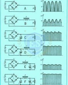 Electronics Mini Projects, Electronic Circuit Projects, Electrical Projects, Electronic Engineering, Electrical Wiring, Diy Electronics, Electrical Engineering, Componentes Smd, Diy Guitar Pedal