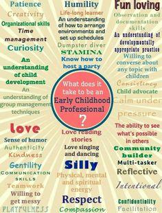 5249 Best Early Childhood Preschool Activities Images In 2019