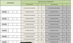Formato para Inspecciones Planeadas – SGSST