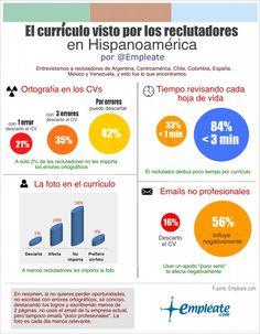 Valoración de los Curriculum por reclutadores en Hispanoamérica #infografia