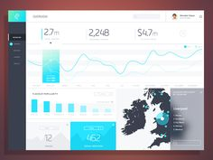 Dribbble - Admin Dashboard by Laura Burk