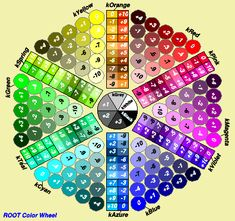 ROOT's color wheel (for choosing colors for plots, etc. Colour Pallete, Color Schemes, Color Mixing Guide, Design Lounge, Root Color, Web Design, Color Studies, Colour Board, Copics
