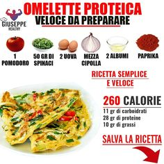 Food Science And Nutrition Tortilla Sana, Food Calorie Chart, Cena Light, Gym Food, Food Science, Light Recipes, My Favorite Food, Italian Recipes, Clean Eating