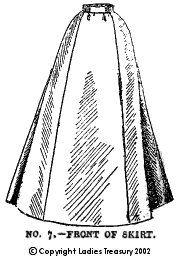 FREE Vintage 1895 Skirt Pattern - The Ladies Treasury of Costume and Fashion