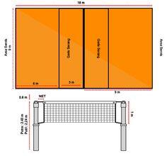 Gambar dan Ukuran Lapangan Bola Voli Lengkap Bar Chart, Architecture, Arquitetura, Bar Graphs, Architecture Design