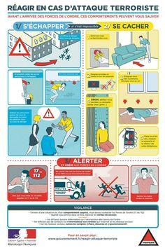 quoi faire en cas d'attaque terroriste - l'affiche publiée vendredi par le gouvernement français |les défis mondiaux