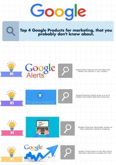 I'm sure that there will be at least one product on this list, that you haven't heard about. I personally am not sure why Google does this, they develop and publish these amazing tools …