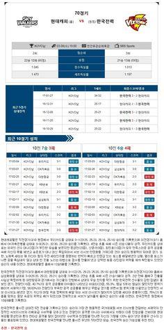 [배구]★토정비결★3월 8일 현대캐피탈 vs 한국전력