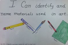 This links to my blog about I Can statements in my class.