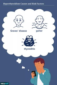 Learn more about the various causes and risk factors for developing hyperthyroidism, including a closer look at the most common cause, Graves' disease. Types Of Diabetes, High Glucose, Gene Therapy, Graves Disease, Diabetes Information, Diabetes In Children, Brain Fog, Thyroid Problems