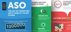 App Store Optimization (ASO) - Infografía