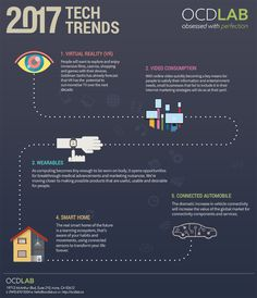 Infographic Technology Trends VR, Internet of things, SmartHome, Connected Cards, Wearable Key Meaning, Animated Video Maker, Teaching Technology, Positive And Negative, Learning Resources, Read More, Vr, Internet, Lettering