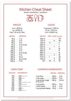 Kitchen Conversion Chart Kitchen Cheat Sheet - to help you convert Aussie recipes into other measure Cooking Measurement Conversions, Measurement Conversion Chart, Metric Conversion, Temperature Conversion Chart, Cooking Tips, Cooking Recipes, Cooking Games, Cooking Classes, Cooking Icon